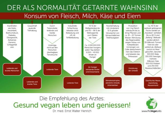 poster-vegan